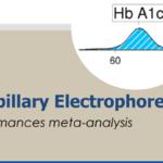Sebia – Updated HbA1c Meta-Analysis