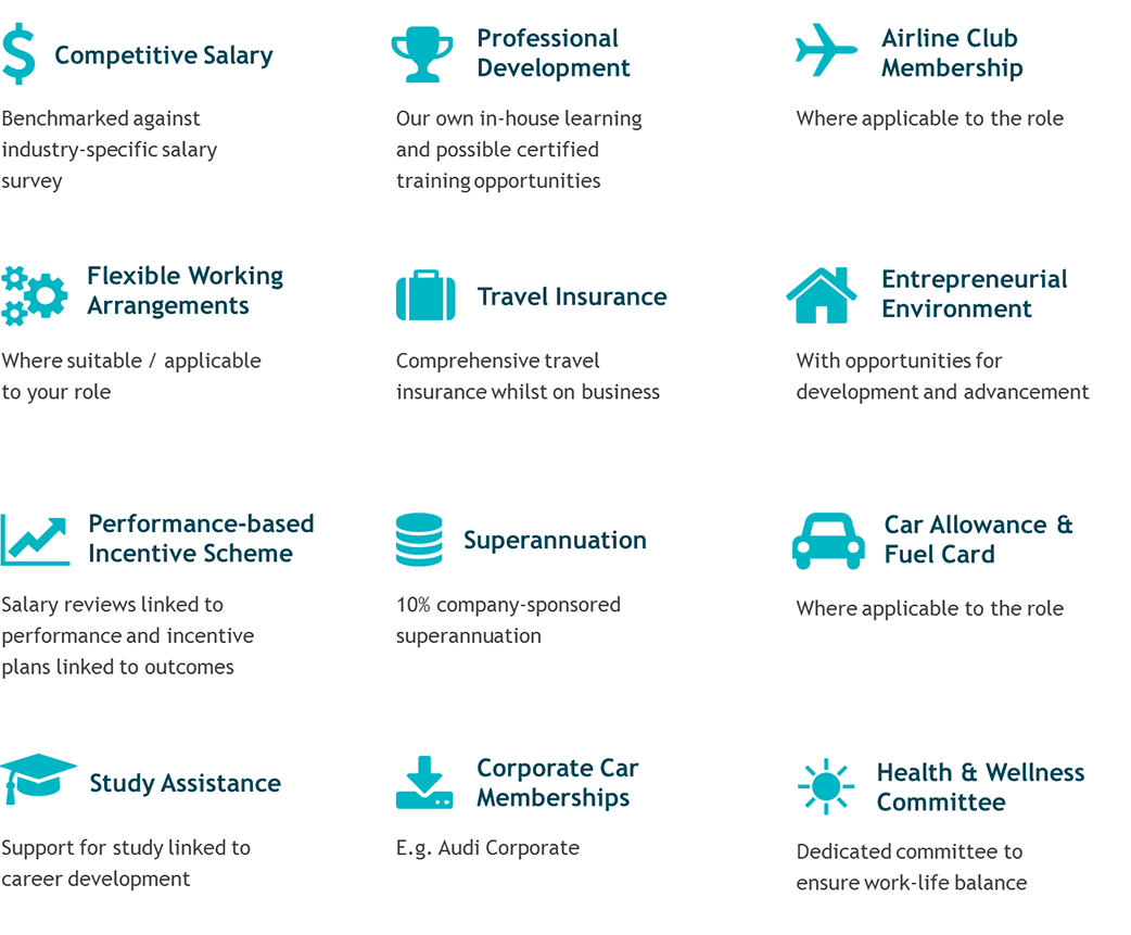 careers at abacus dx - abacus dx